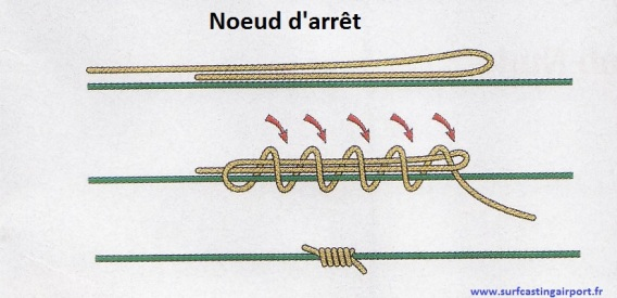 noeud_darret